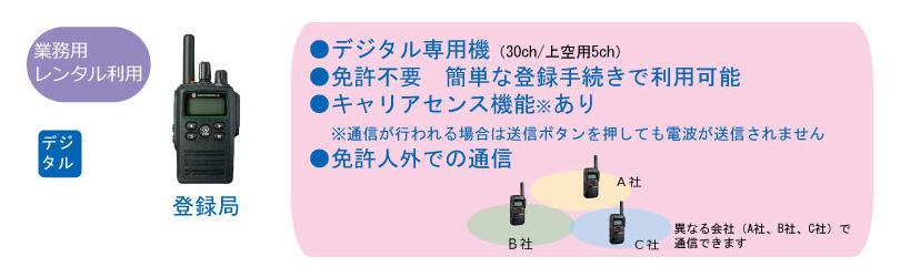 登録局(業務・レンタル用)